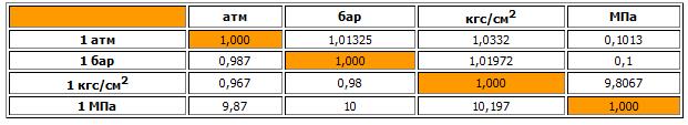 Основные характеристики бачка донмет бг-08дм (6) 1 год